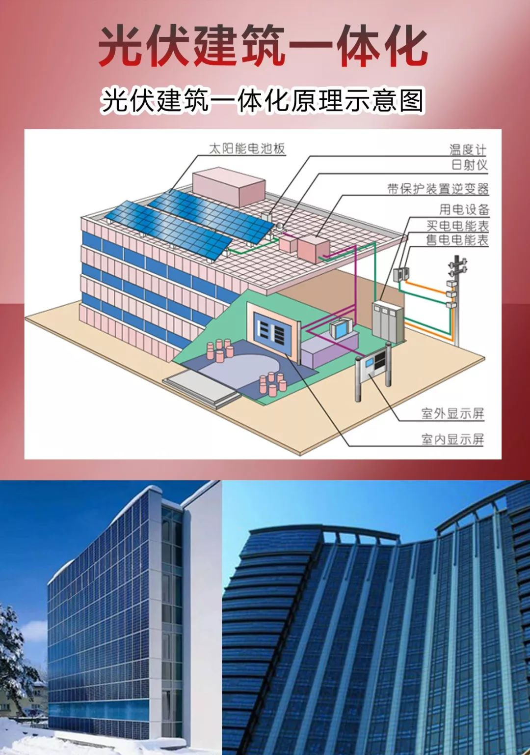 莱尔斯特与汉能薄膜发电集团开启新能源BIPV领域新篇章_图2