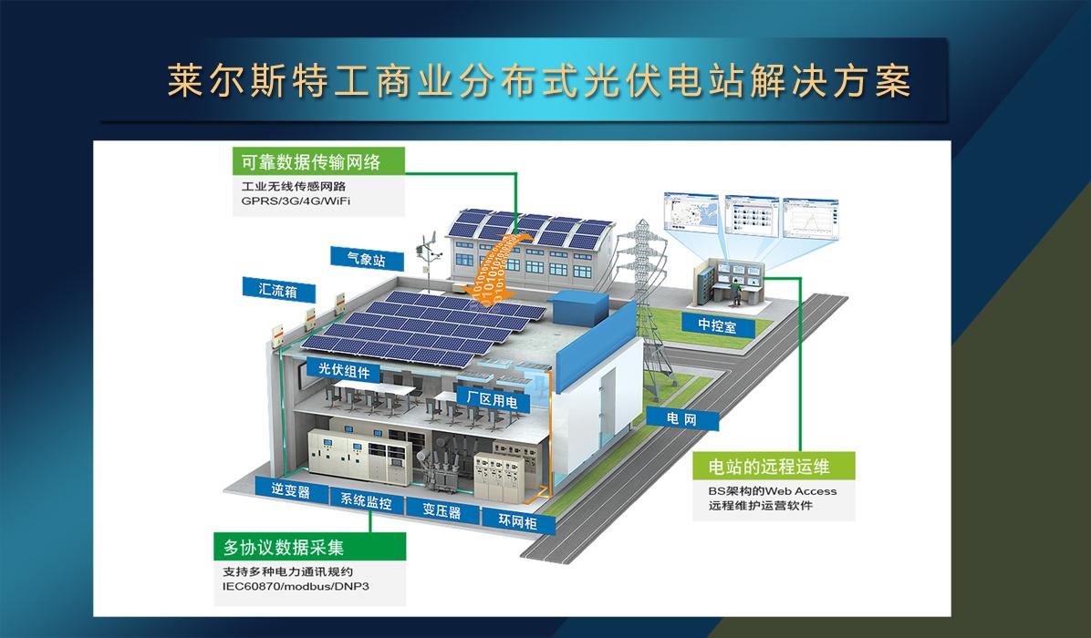 莱尔斯特工商业分布式光伏电站_图2