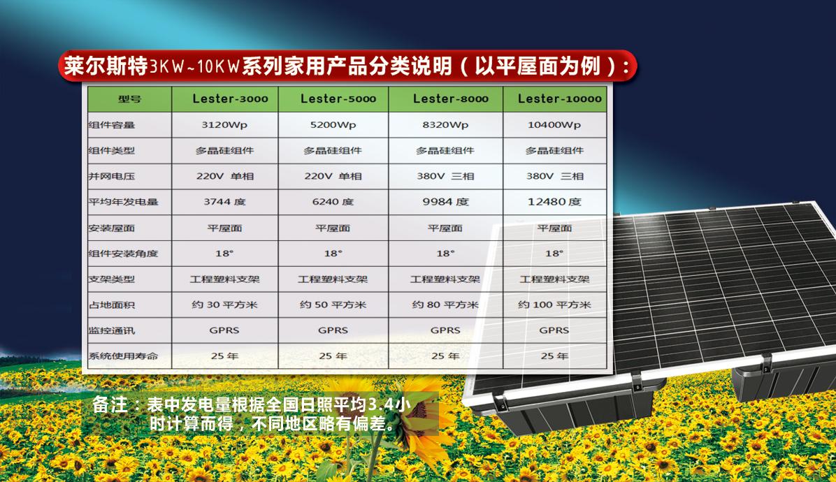 莱尔斯特8kw系列家庭分布式光伏电站_图8
