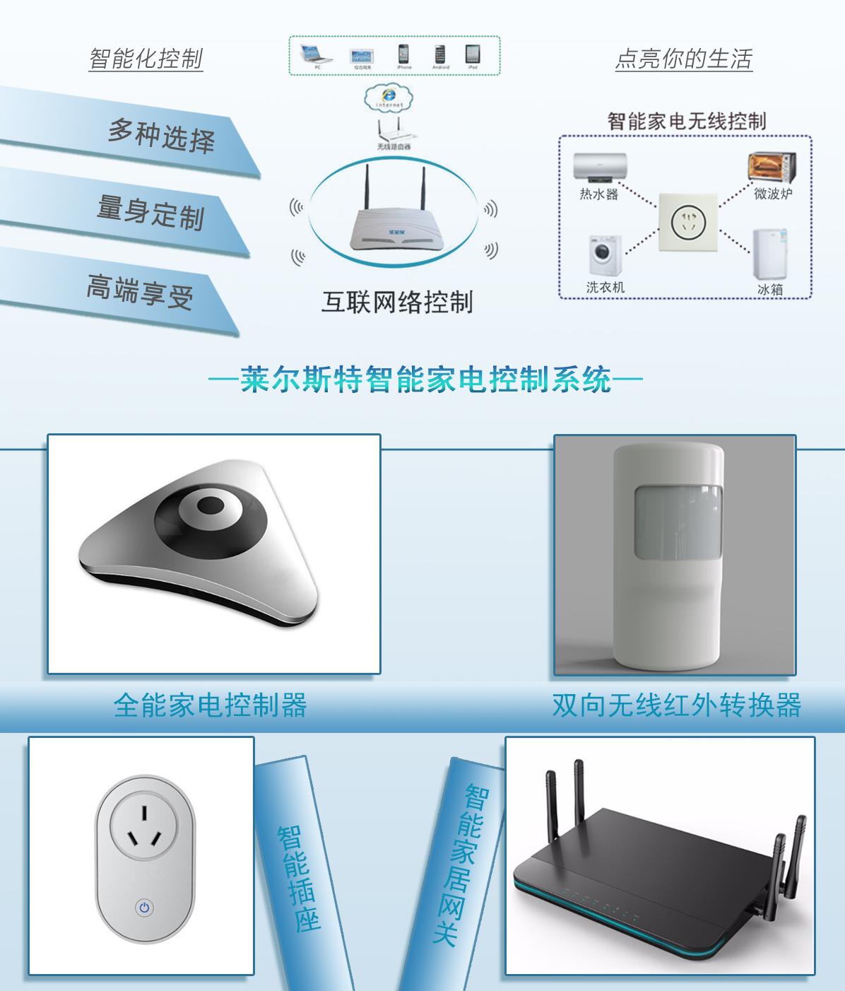 智能家电控制系统